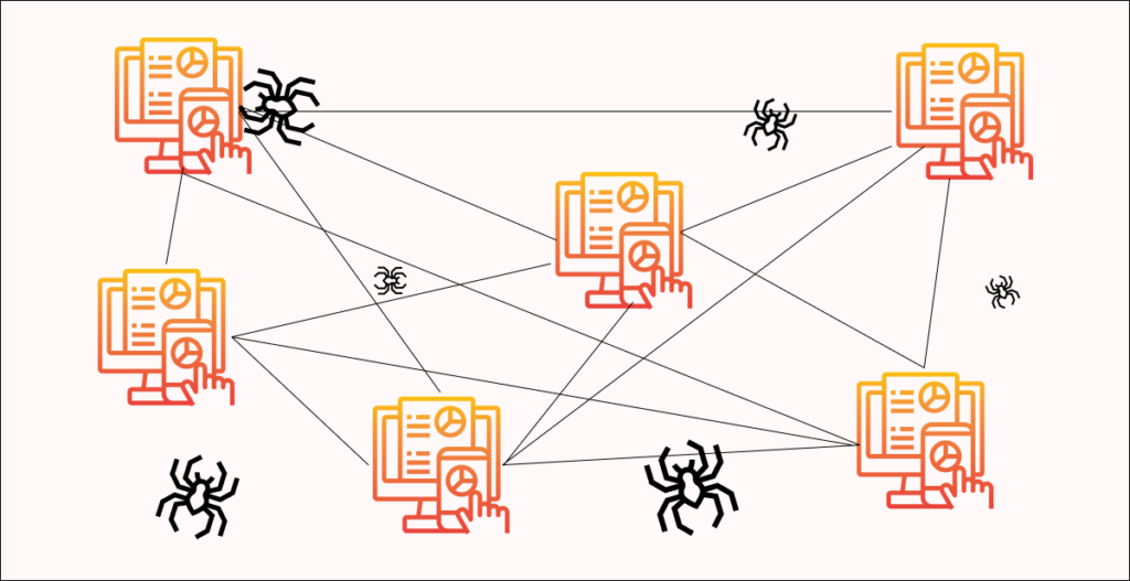 図解WEBクローラー(別名:スパイダー)は、 Googleが開発した自動巡回プログラム「Googlebot(グーグルボット)」が非常に有名。
